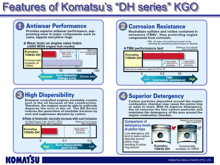 "Features of Komatsu's ""DH series"" KGO"