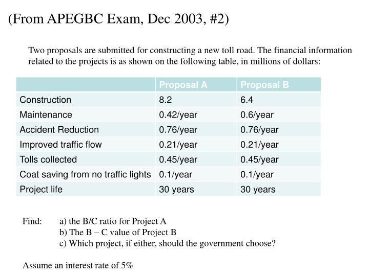 (From APEGBC Exam, Dec 2003, #2)