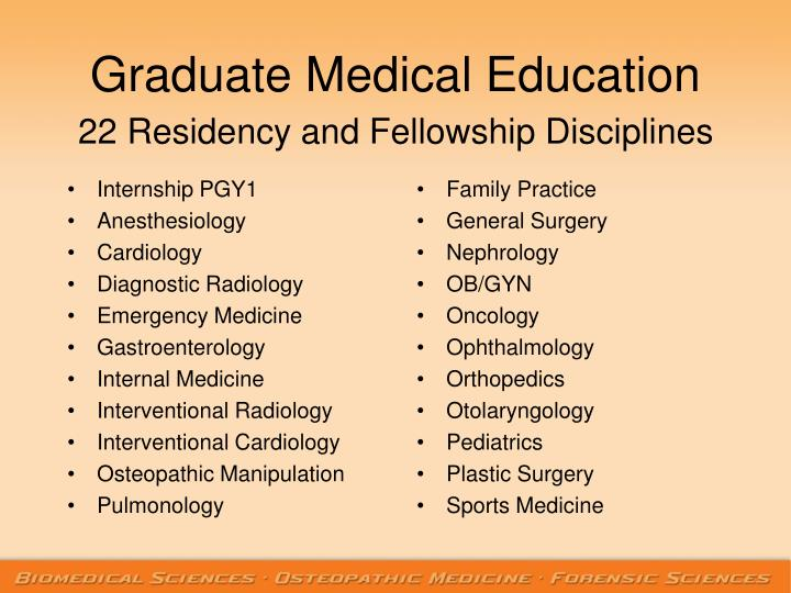 Graduate Medical Education
