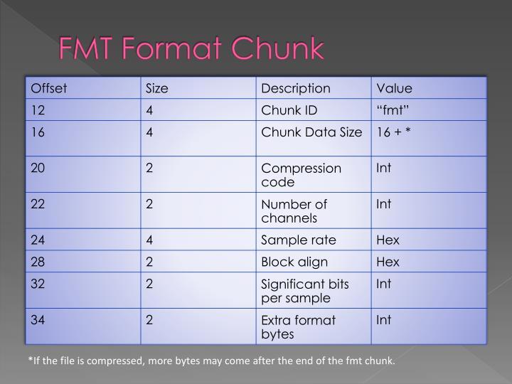 FMT Format Chunk