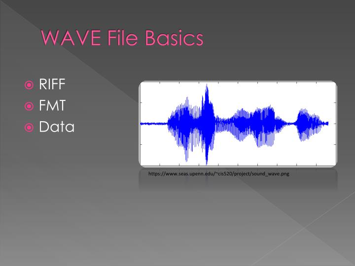 WAVE File Basics