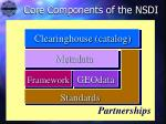 core components of the nsdi