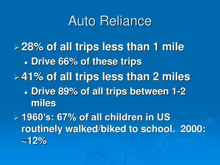 Auto Reliance