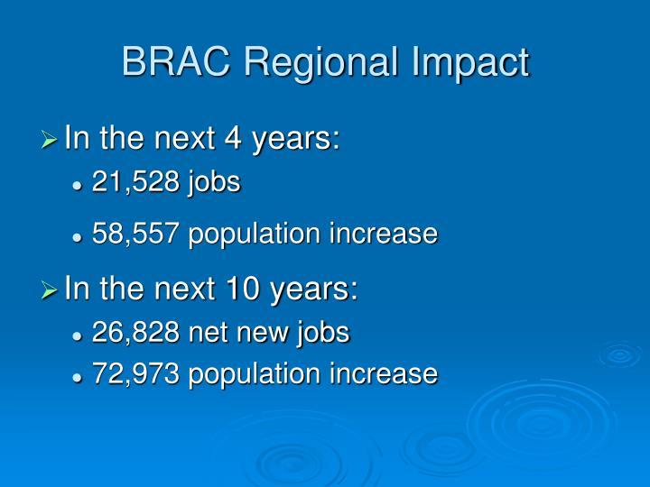 BRAC Regional Impact