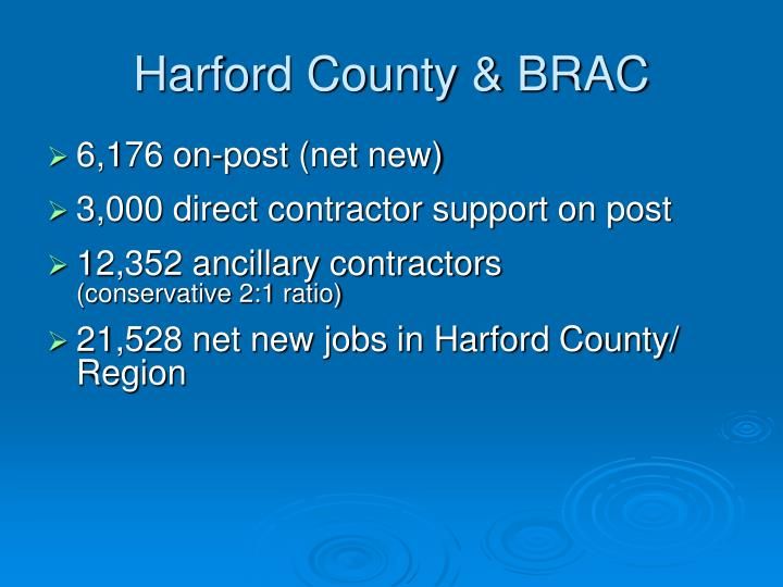 Harford County & BRAC