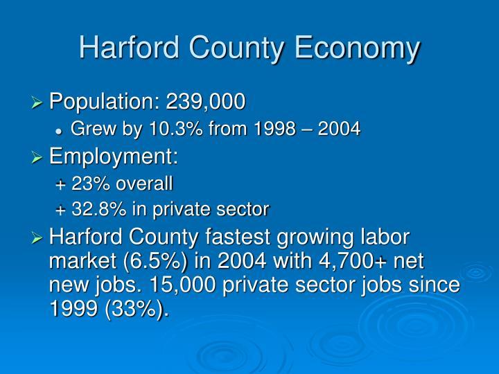 Harford County Economy
