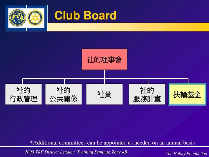 Club Board