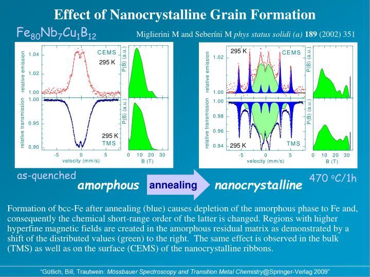 Effect of Nanocrystalline Grain Formation