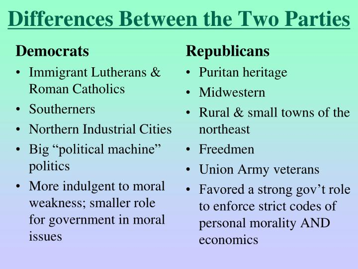 Differences Between the Two Parties