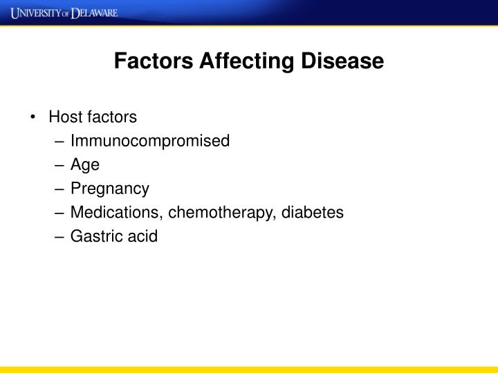 Factors Affecting Disease