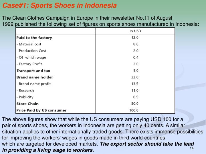 Case#1: Sports Shoes in Indonesia