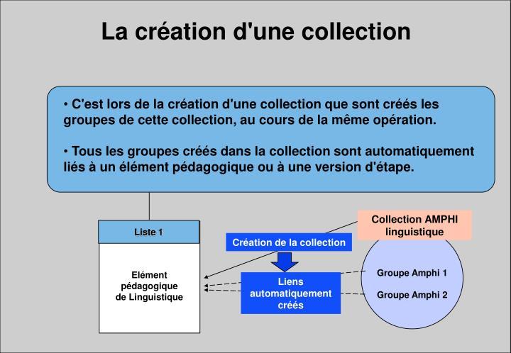 La création d'une collection