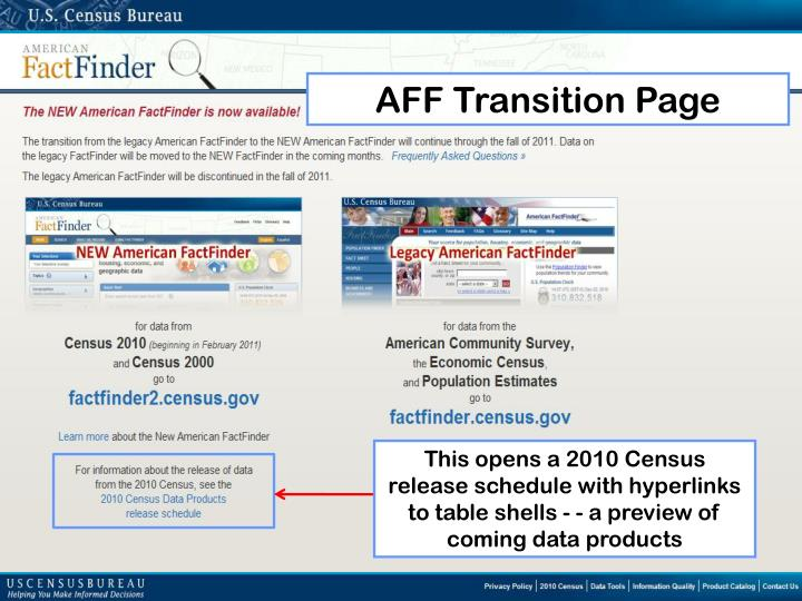 AFF Transition Page