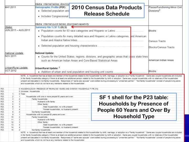 2010 Census Data Products