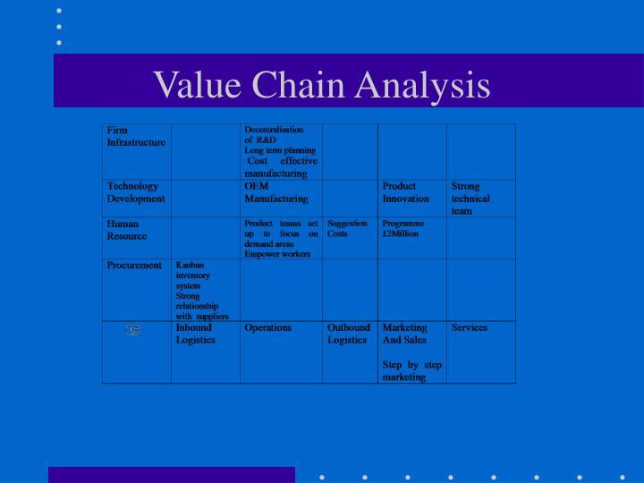 De beers value chain analysis