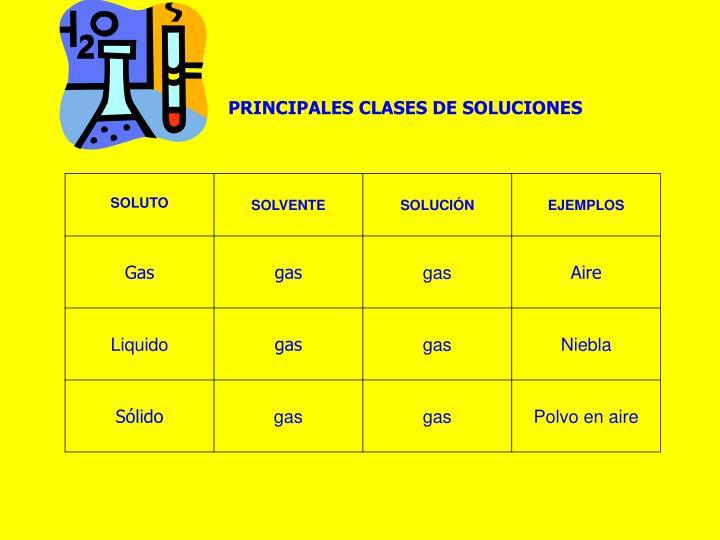 PRINCIPALES CLASES DE SOLUCIONES