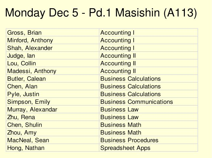 Monday Dec 5 - Pd.1 Masishin (A113)