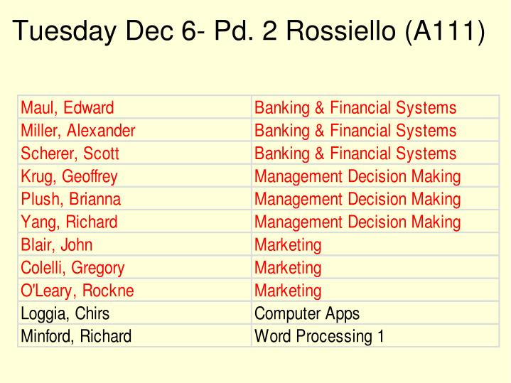 Tuesday Dec 6- Pd. 2 Rossiello (A111)