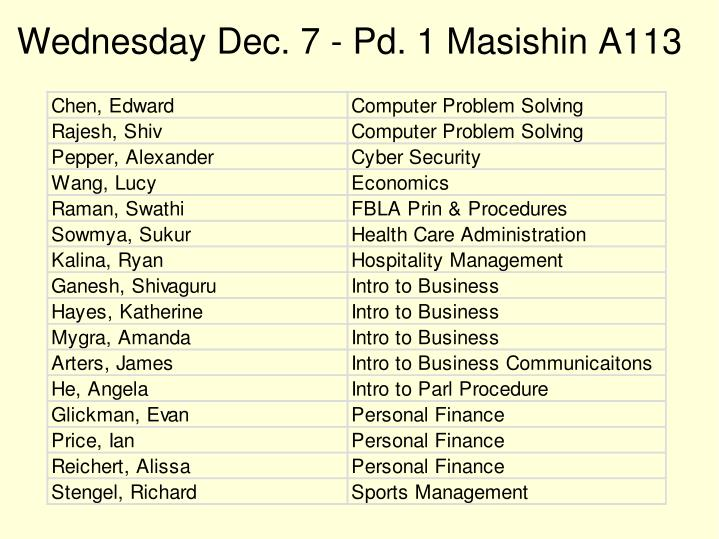 Wednesday Dec. 7 - Pd. 1 Masishin A113