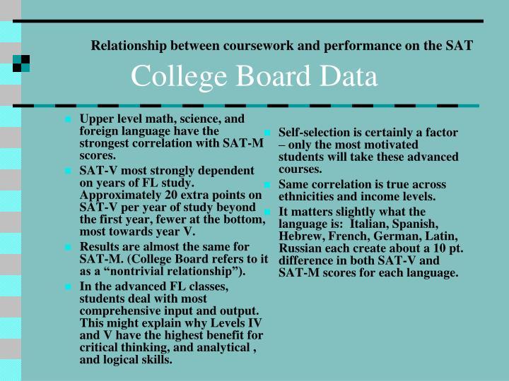 College Board Data