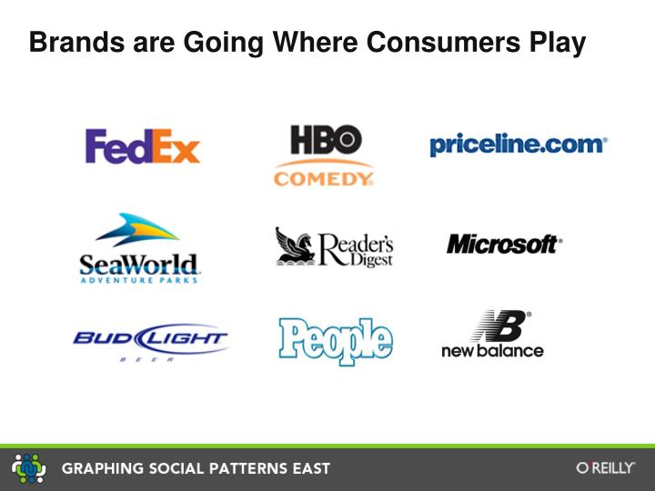 Brands are Going Where Consumers Play