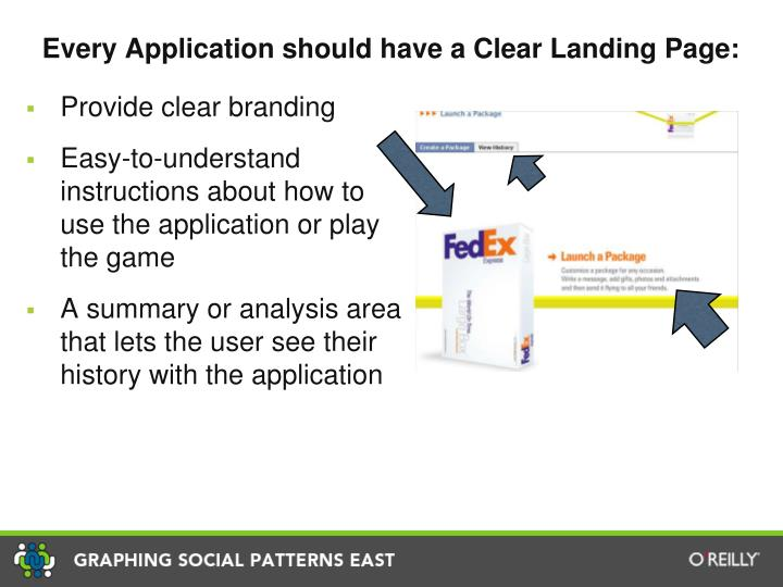Every Application should have a Clear Landing Page: