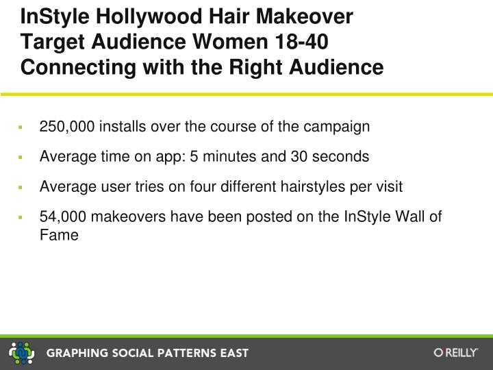 InStyle Hollywood Hair Makeover