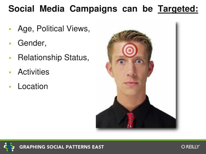 Social Media Campaigns can be