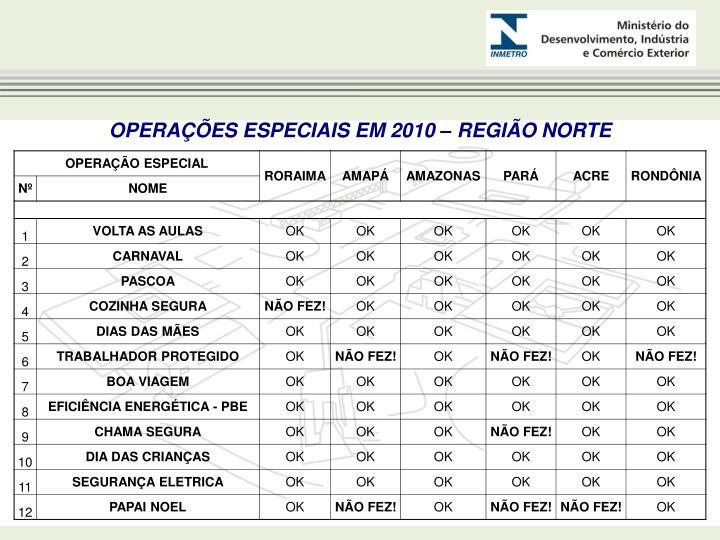 OPERAÇÕES ESPECIAIS EM 2010 – REGIÃO NORTE