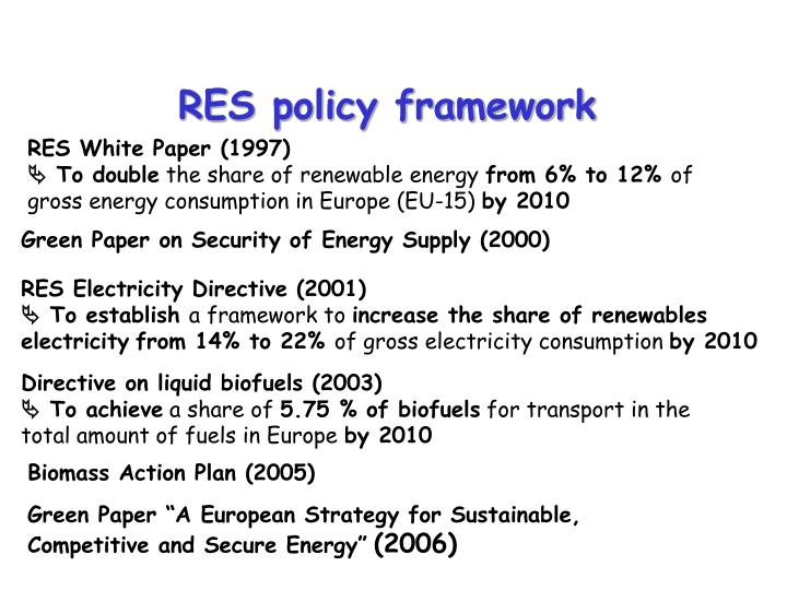 RES policy framework