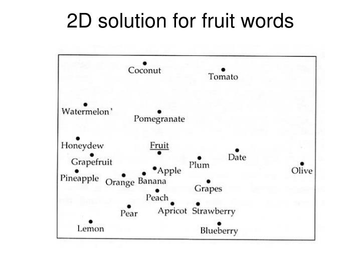 2D solution for fruit words