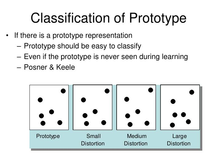 Classification of Prototype