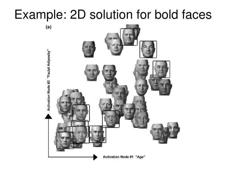 Example: 2D solution for bold faces