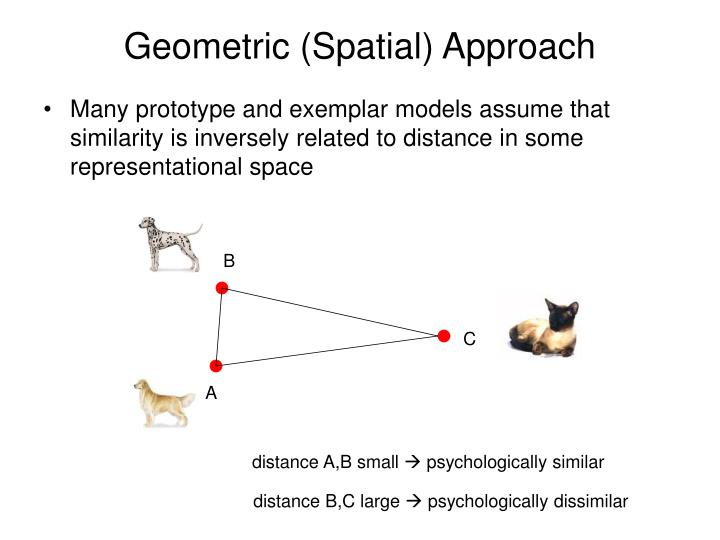 Geometric spatial approach