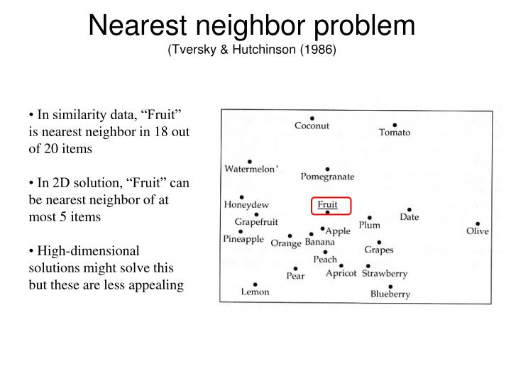 Nearest neighbor problem