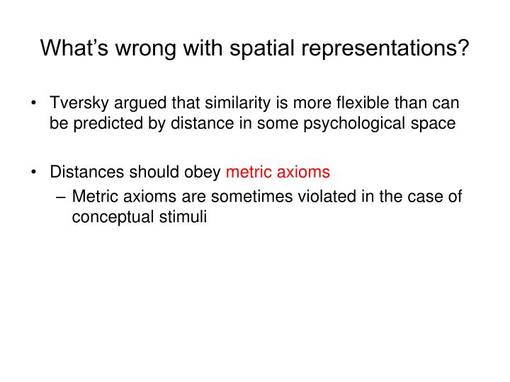What's wrong with spatial representations?
