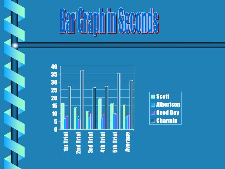 Bar Graph in Seconds