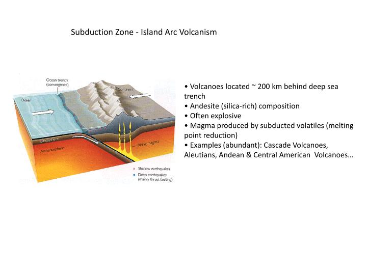 Subduction Zone - Island Arc Volcanism