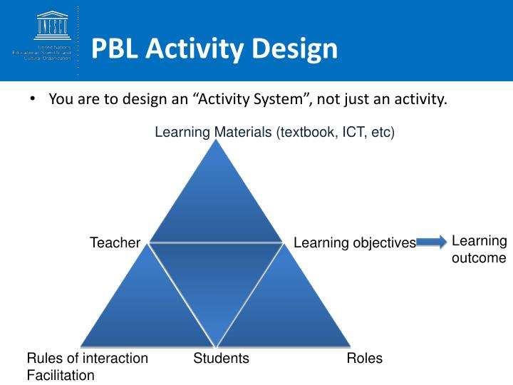 PBL Activity Design