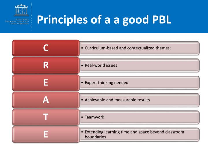 Principles of a a good PBL