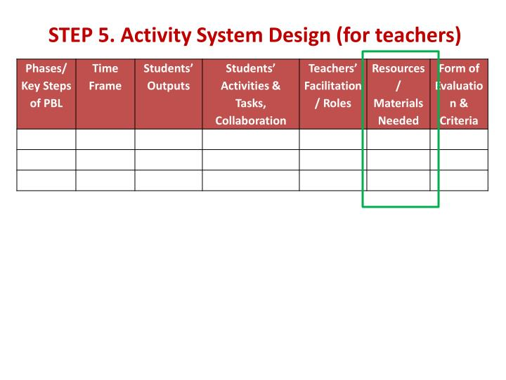 STEP 5. Activity System Design (for teachers)