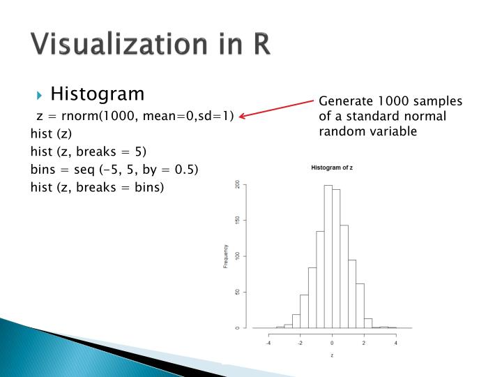 Visualization in R