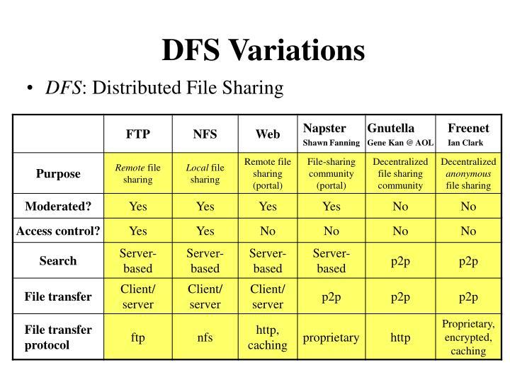 DFS Variations