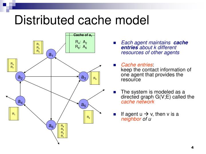 Distributed cache model