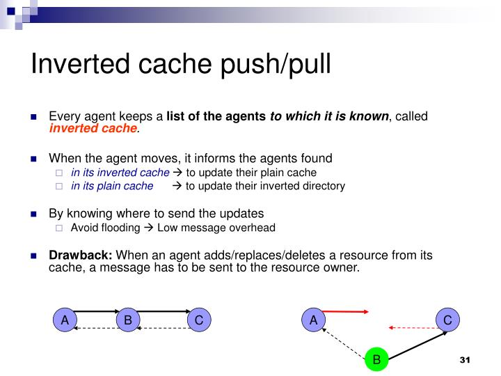 Inverted cache push/pull