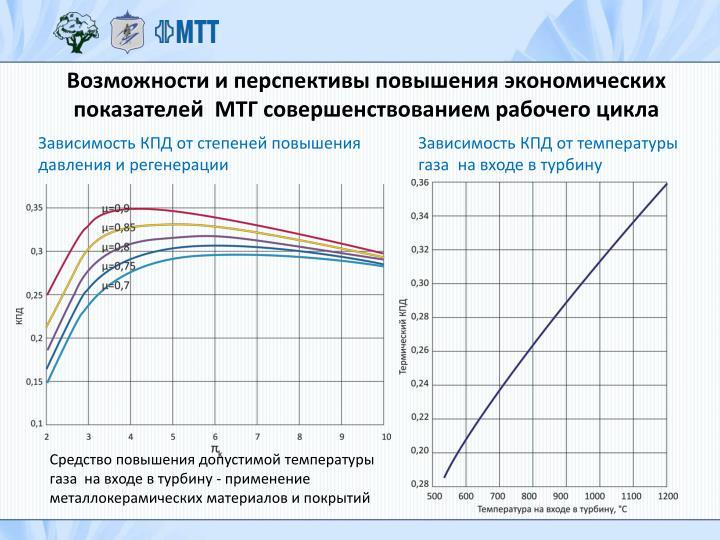 Возможности и перспективы повышения экономических показателей  МТГ совершенствованием рабочего цикла