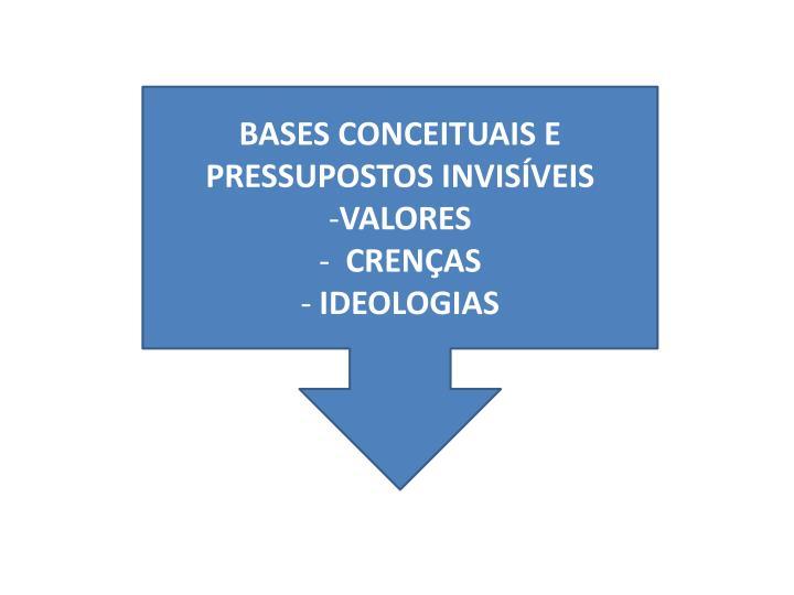 BASES CONCEITUAIS E PRESSUPOSTOS INVISÍVEIS