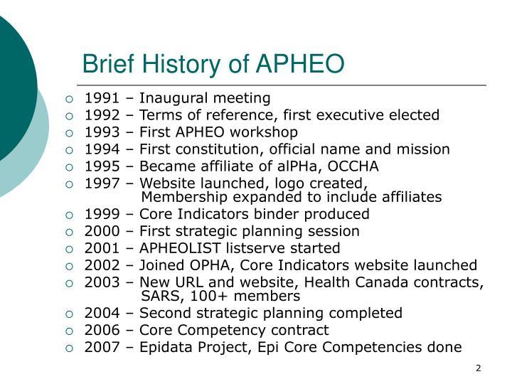 Brief History of APHEO