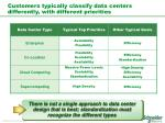customers typically classify data centers differently with different priorities