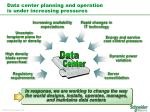data center planning and operation is under increasing pressures
